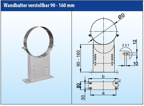 Wandhalter (REPRO) verschiedene Wandabstände / div. Durchmesser