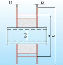 Brandschutz Wanddurchführung für Holzständer / Holzhaus / brennbare Wände