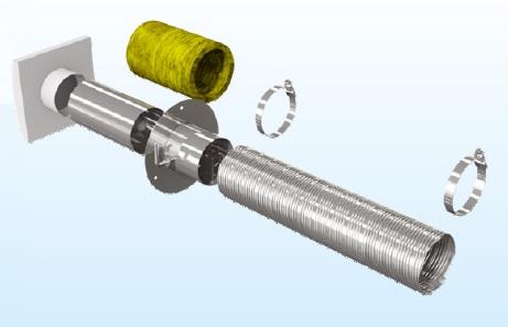Einwandiges Zuluftsystem Ø 100 mm / Ø 125 mm für Pellets- u. Kaminöfen